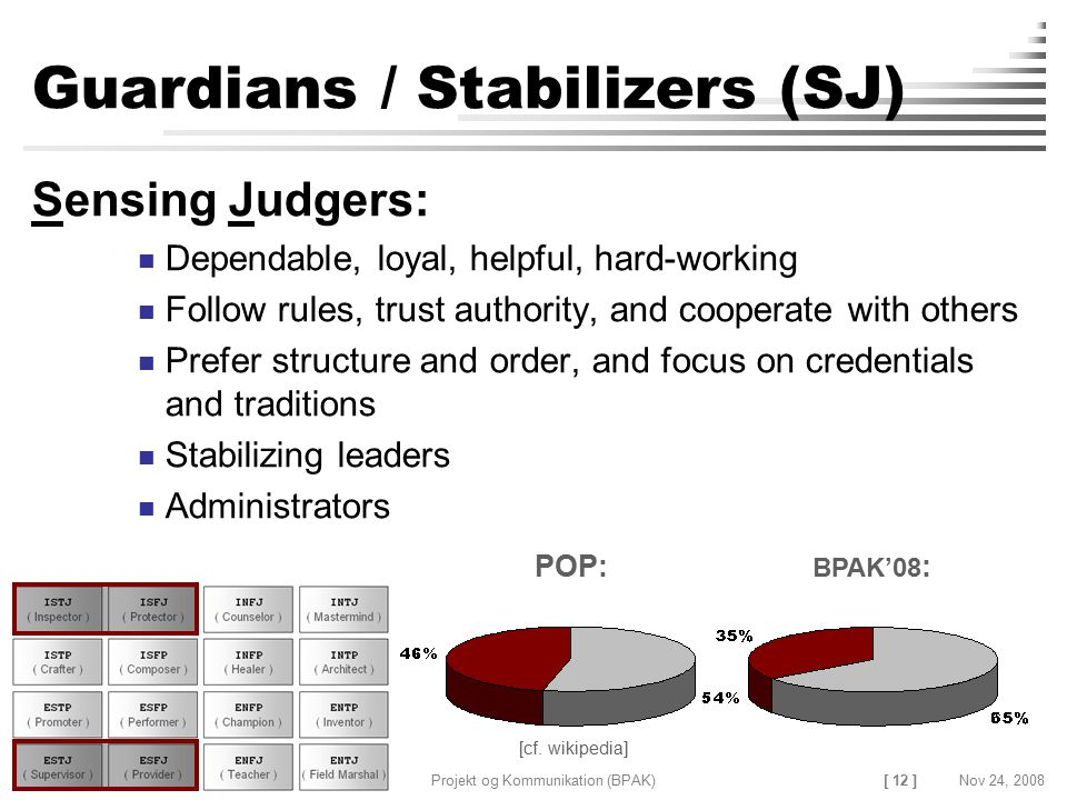Guardians / Stabilizers (SJ)