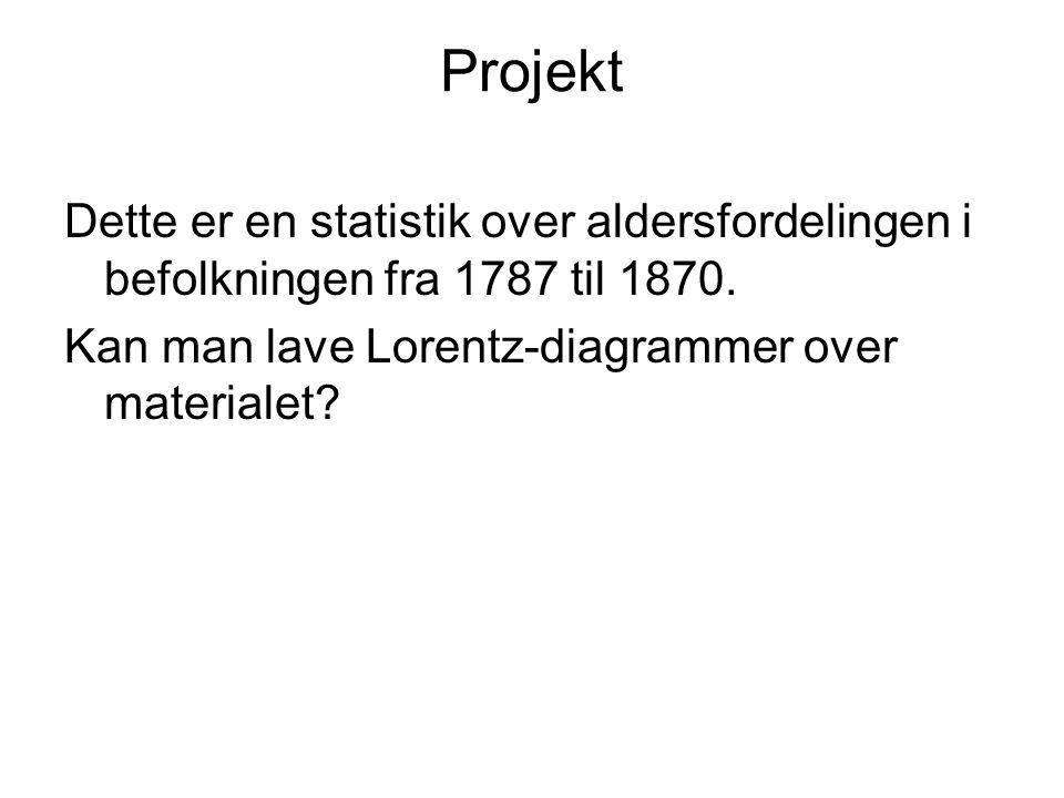 Projekt Dette er en statistik over aldersfordelingen i befolkningen fra 1787 til 1870.