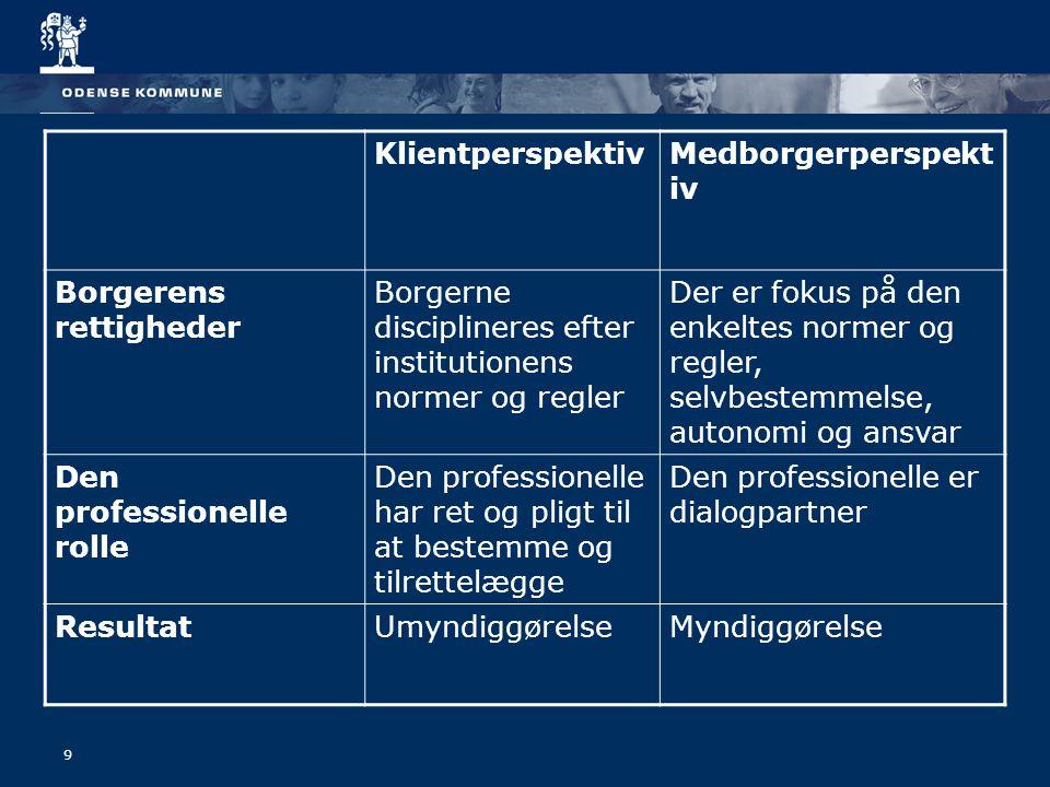 Klientperspektiv Medborgerperspektiv. Borgerens rettigheder. Borgerne disciplineres efter institutionens normer og regler.