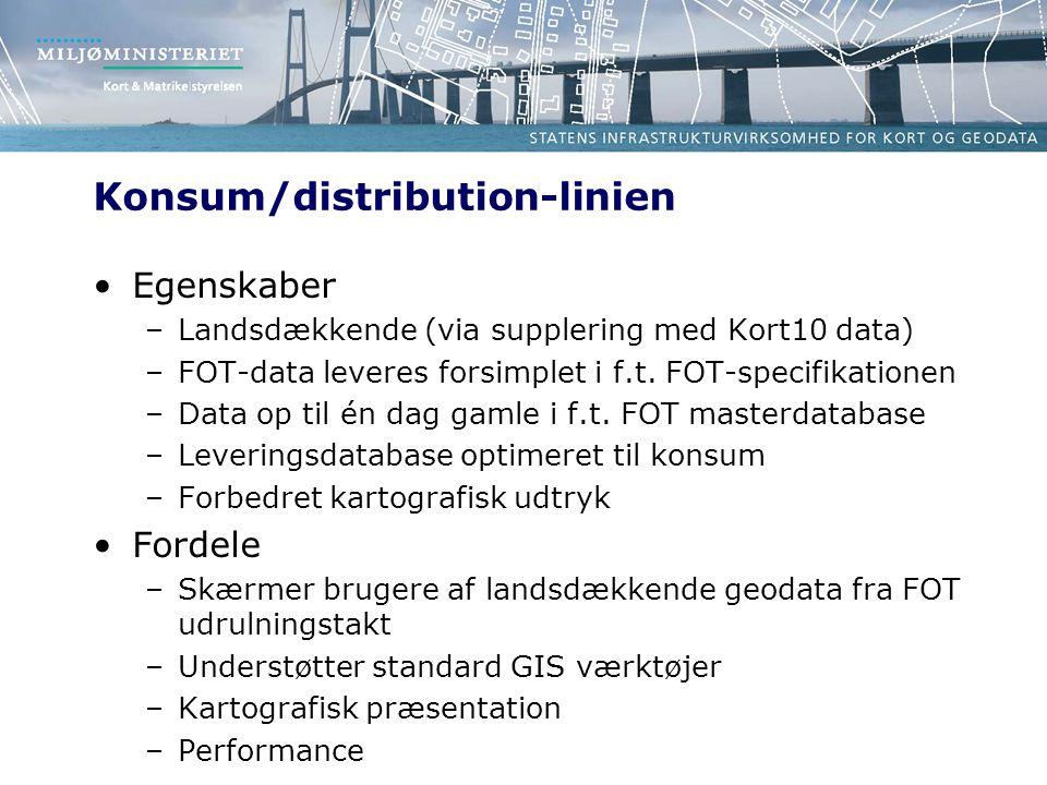 Konsum/distribution-linien