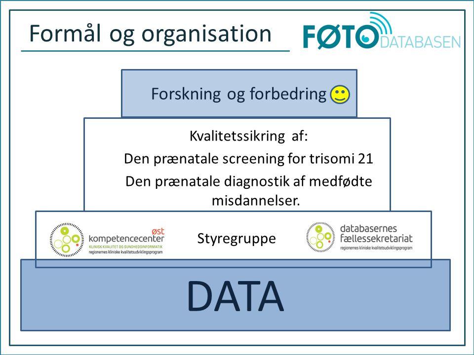 Formål og organisation