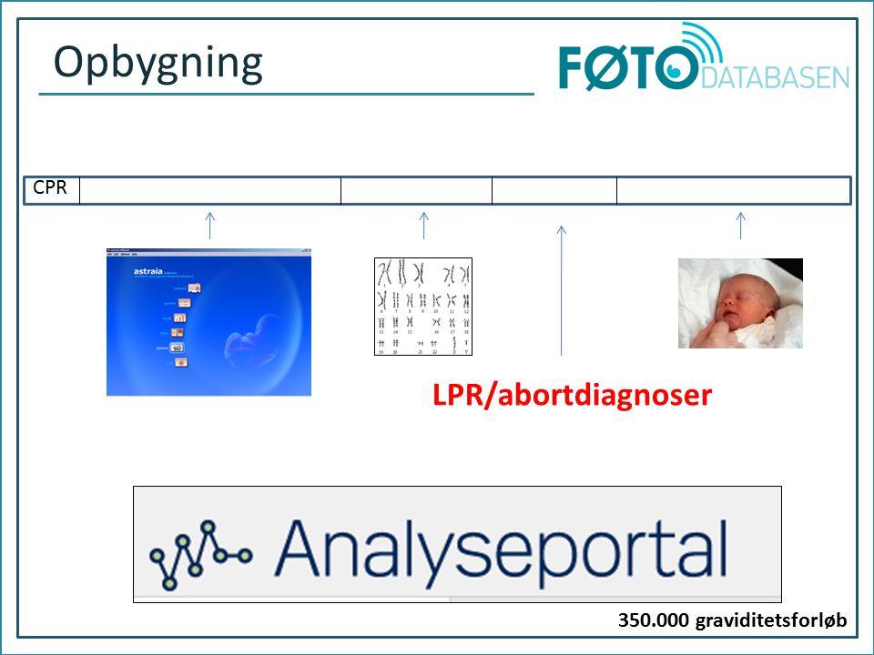 Opbygning LPR/abortdiagnoser CPR 350.000 graviditetsforløb