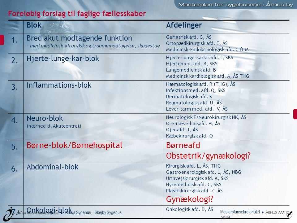Børne-blok/Børnehospital Børneafd Obstetrik/gynækologi 6.