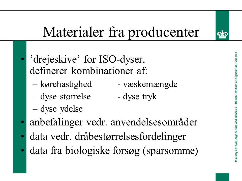 Materialer fra producenter