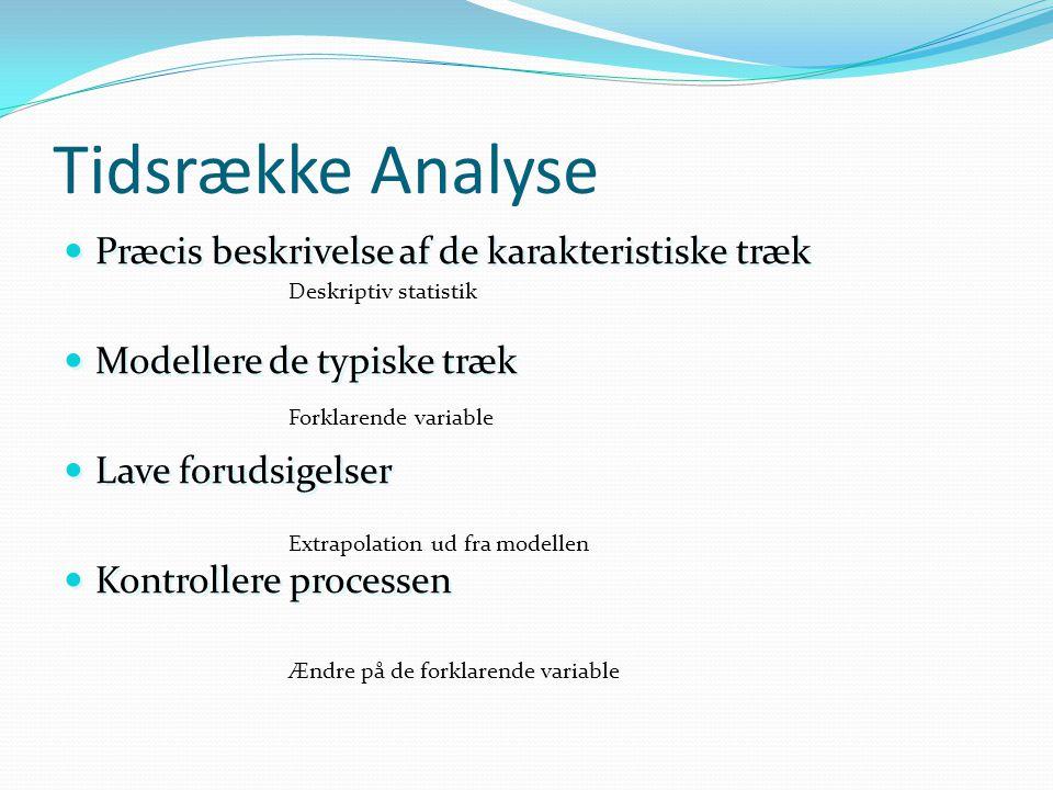 Tidsrække Analyse Præcis beskrivelse af de karakteristiske træk
