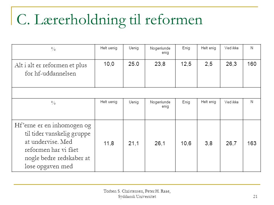 C. Lærerholdning til reformen