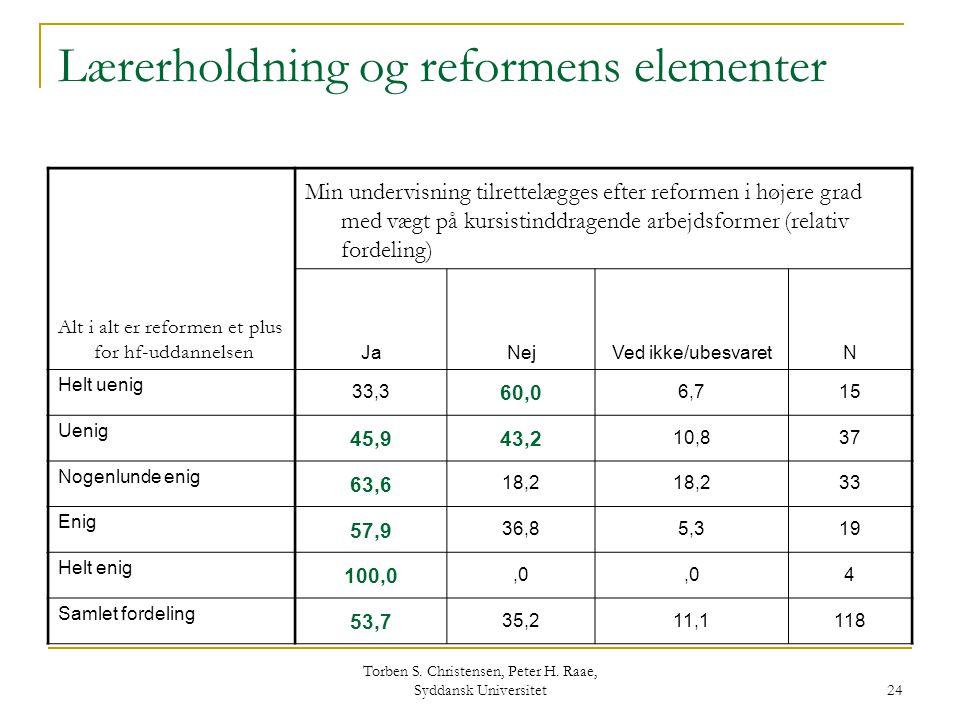 Lærerholdning og reformens elementer