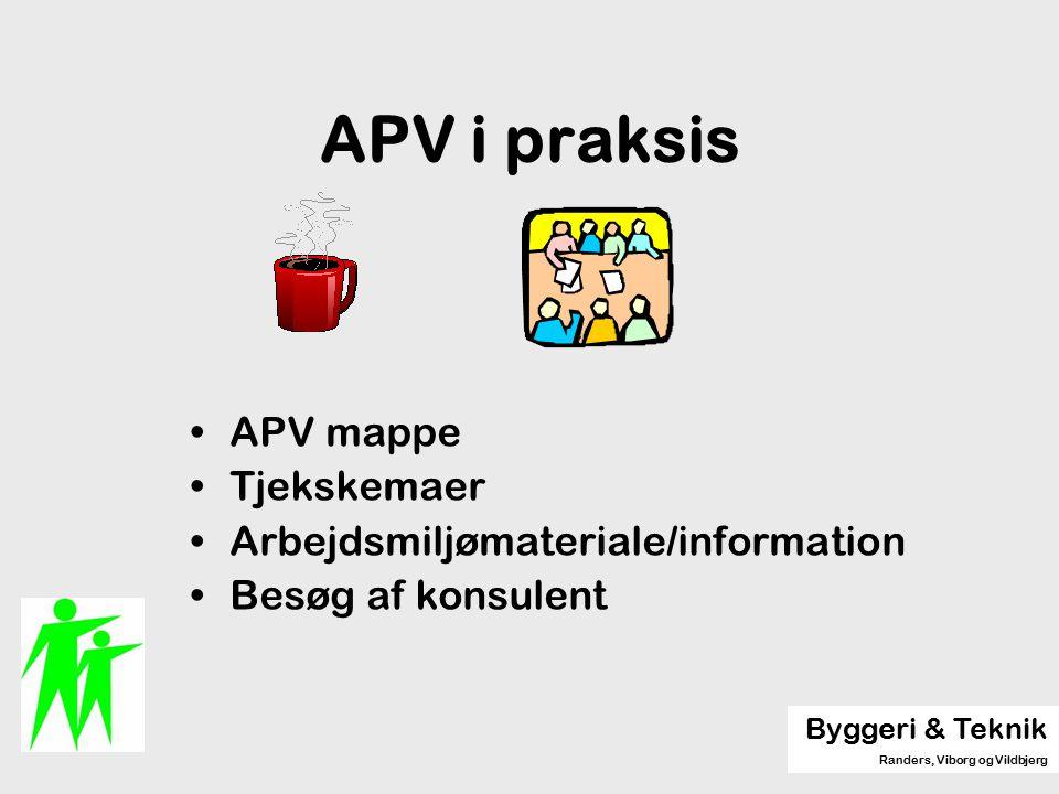 APV i praksis APV mappe Tjekskemaer Arbejdsmiljømateriale/information