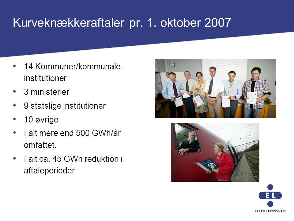 Kurveknækkeraftaler pr. 1. oktober 2007