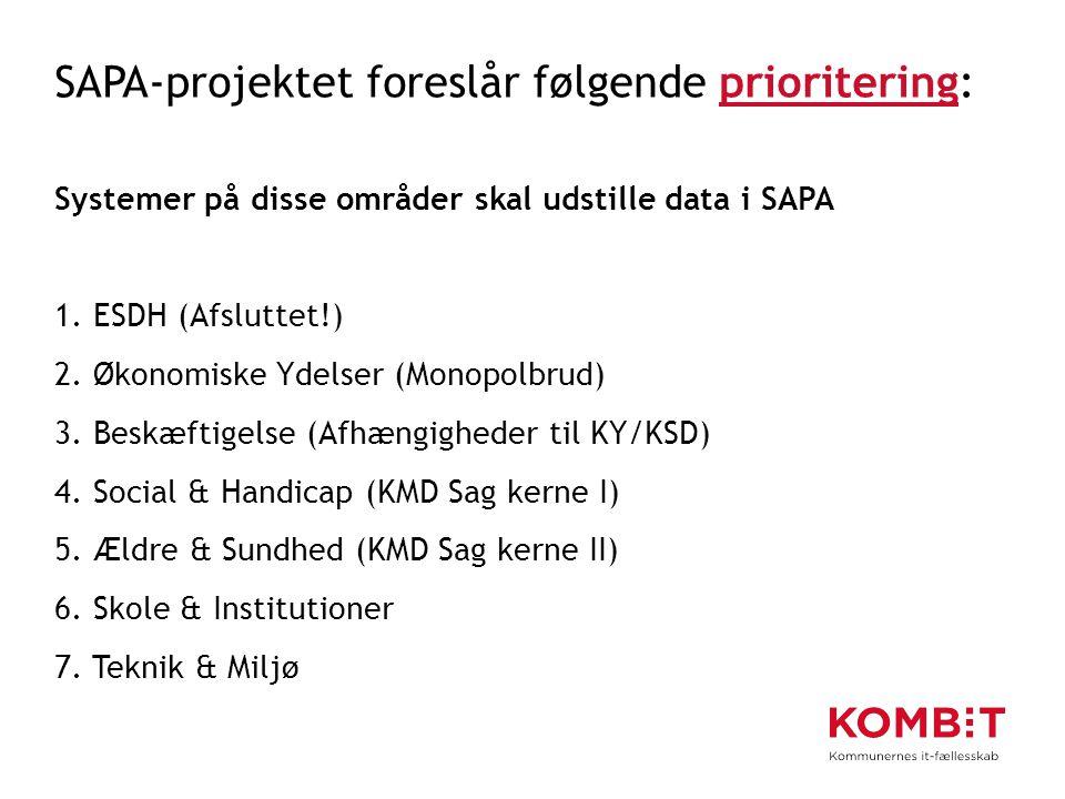 SAPA-projektet foreslår følgende prioritering: