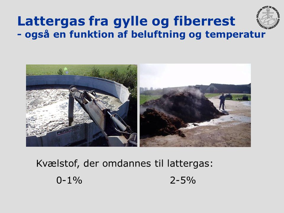 Lattergas fra gylle og fiberrest - også en funktion af beluftning og temperatur