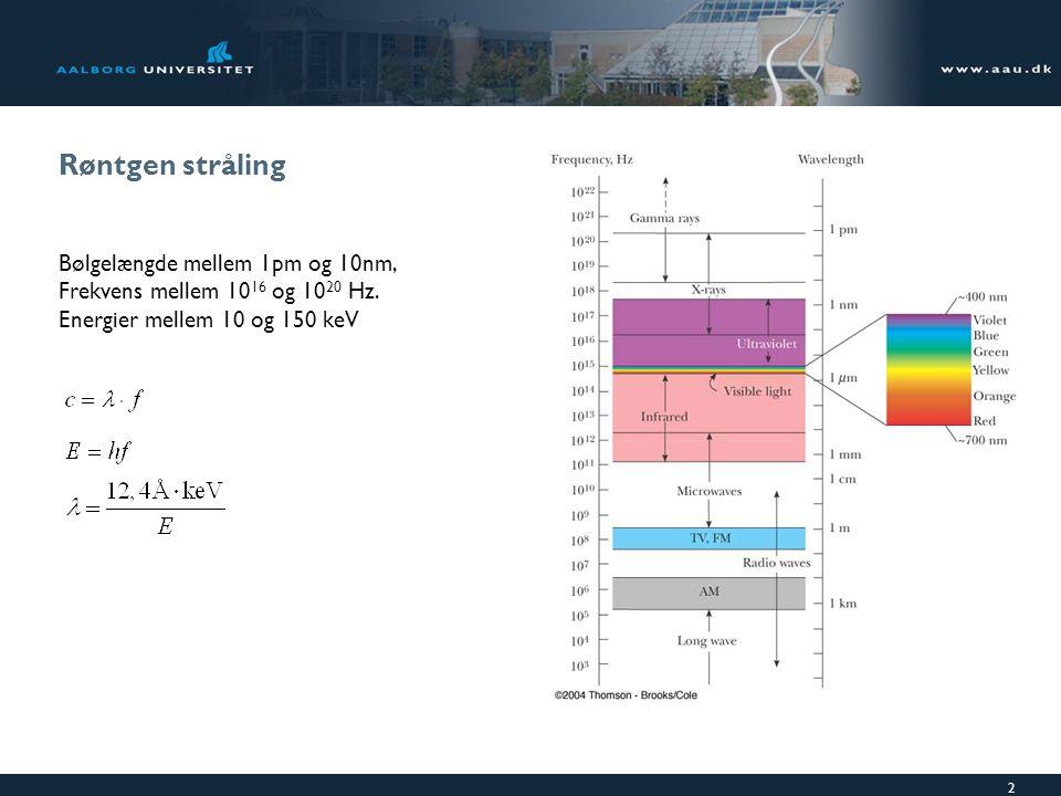 Røntgen stråling Bølgelængde mellem 1pm og 10nm,
