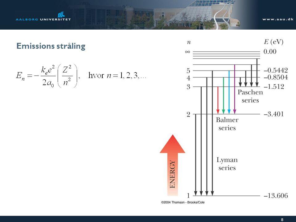 Emissions stråling
