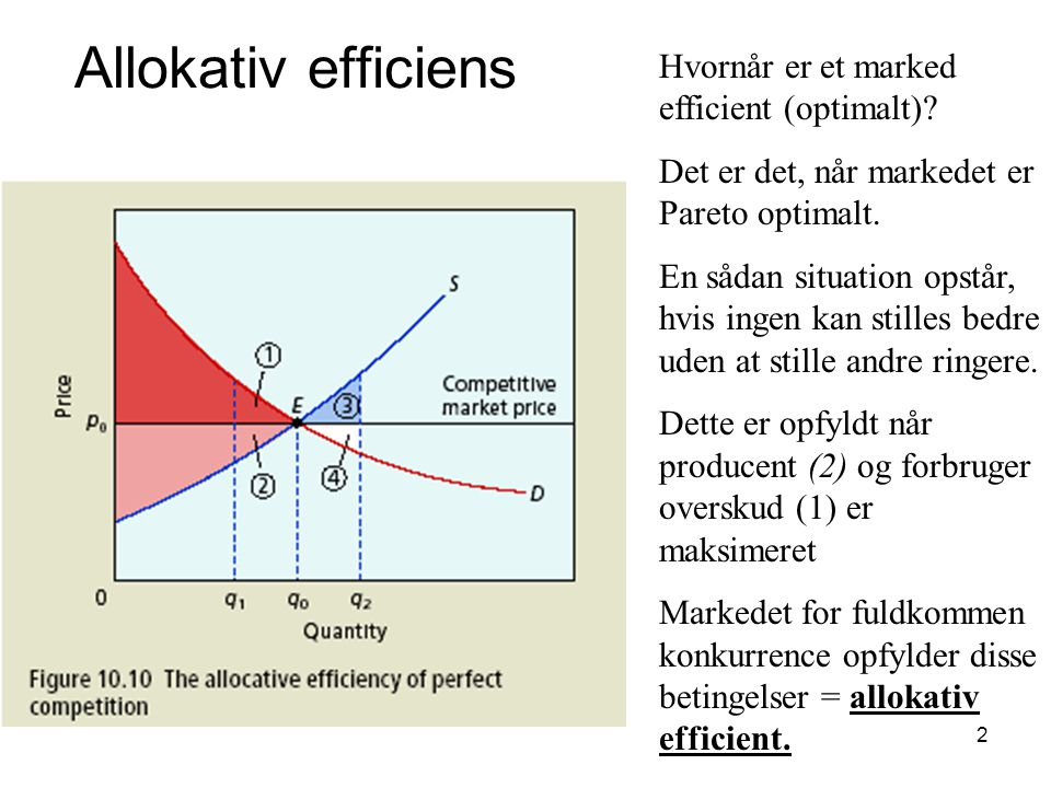 Allokativ efficiens Hvornår er et marked efficient (optimalt)