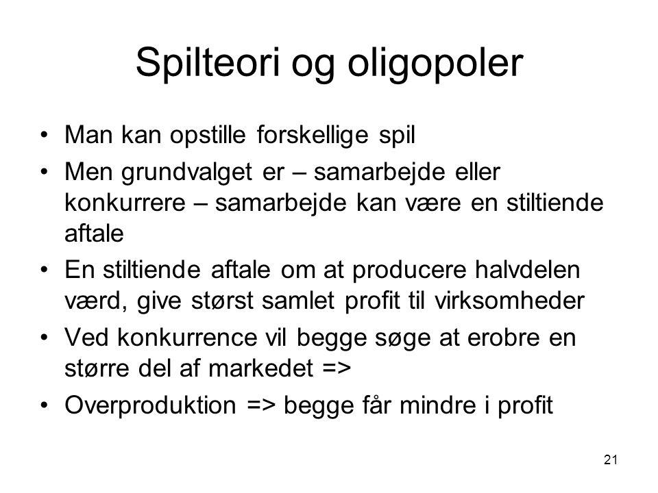 Spilteori og oligopoler