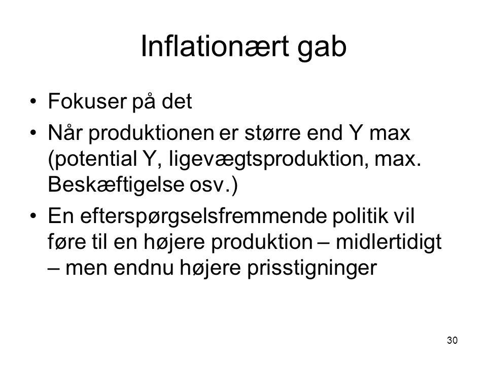 Inflationært gab Fokuser på det