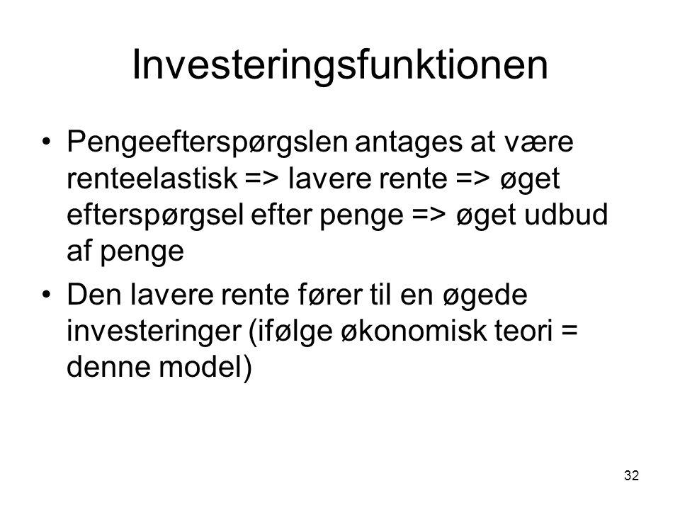 Investeringsfunktionen