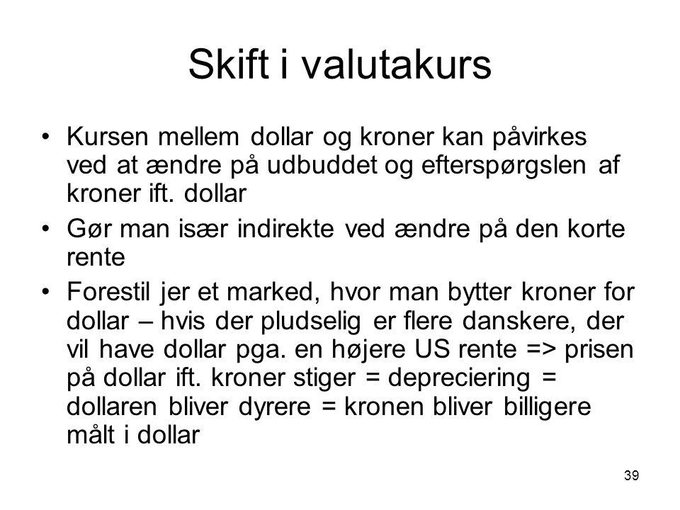 Skift i valutakurs Kursen mellem dollar og kroner kan påvirkes ved at ændre på udbuddet og efterspørgslen af kroner ift. dollar.