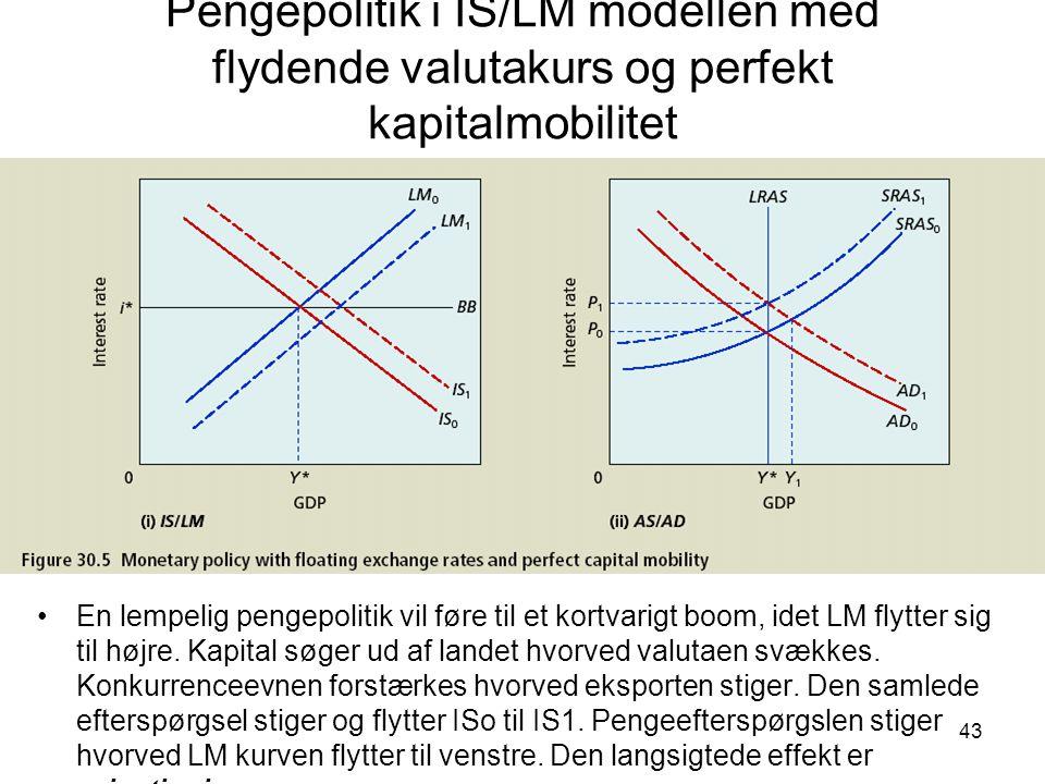 Pengepolitik i IS/LM modellen med flydende valutakurs og perfekt kapitalmobilitet