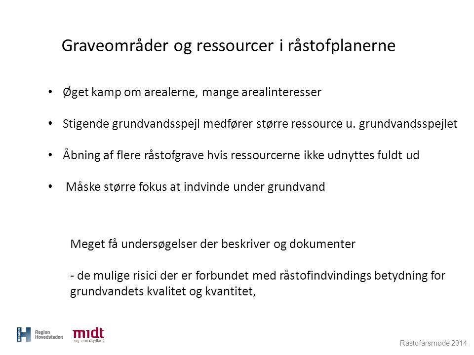 Graveområder og ressourcer i råstofplanerne Problematik