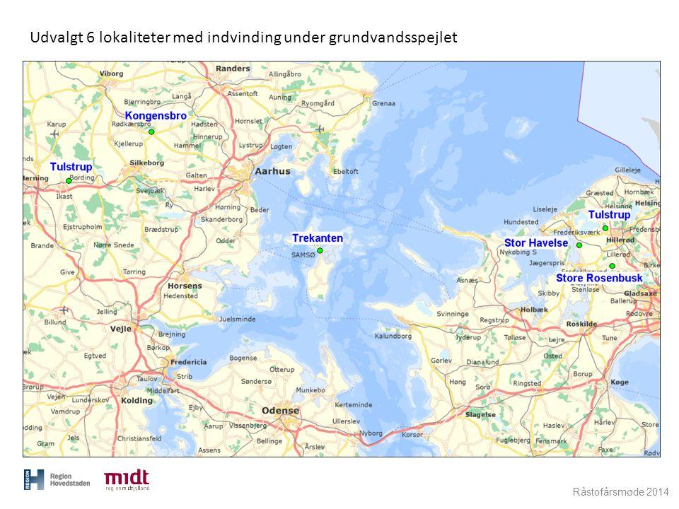 Udvalgt 6 lokaliteter med indvinding under grundvandsspejlet