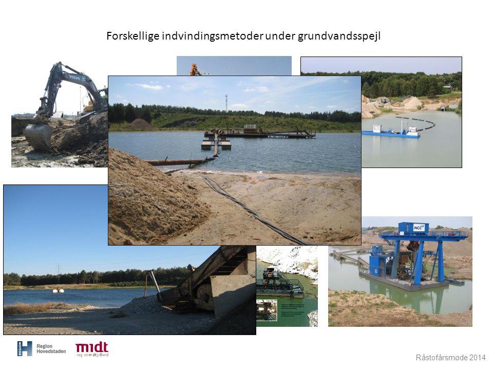 Forskellige indvindingsmetoder under grundvandsspejl