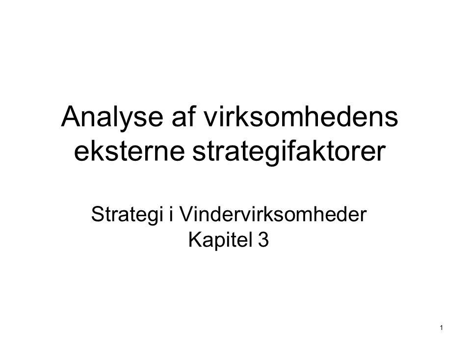 Analyse af virksomhedens eksterne strategifaktorer