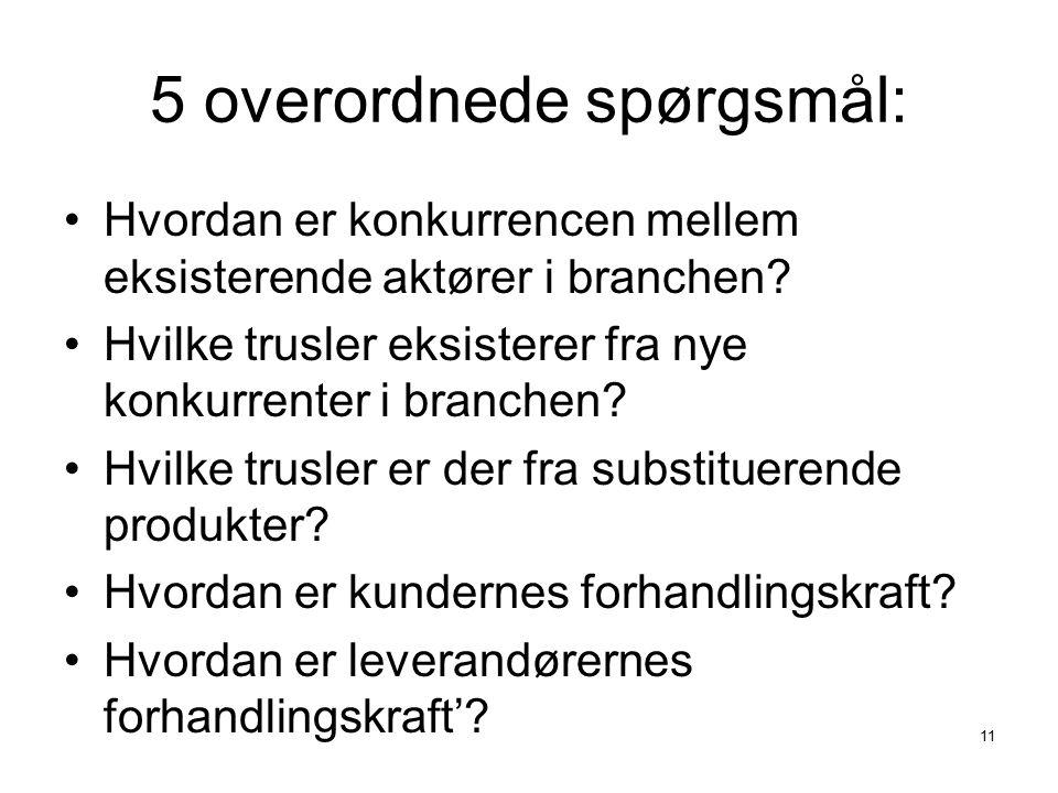 5 overordnede spørgsmål: