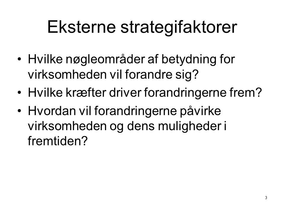 Eksterne strategifaktorer