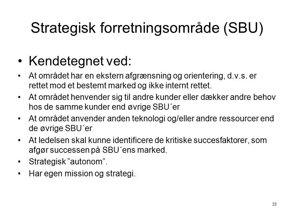 Strategisk forretningsområde (SBU)