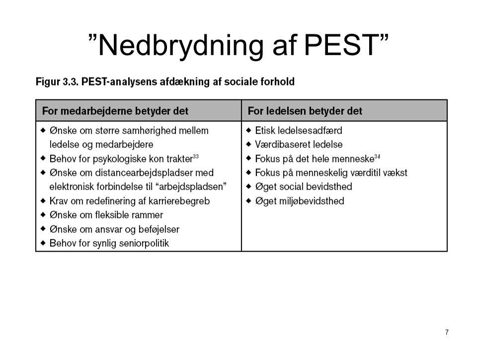 Nedbrydning af PEST