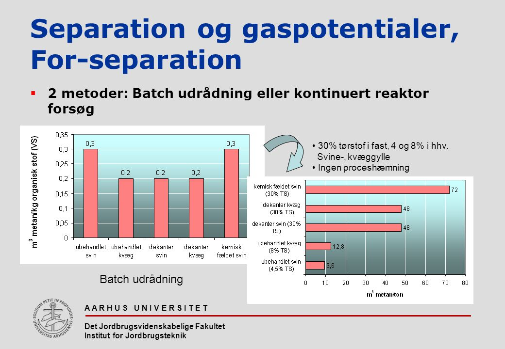 Separation og gaspotentialer, For-separation