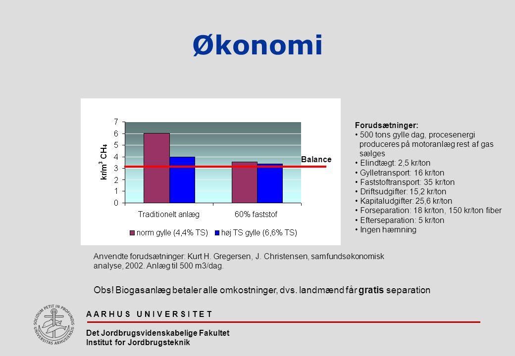 Økonomi Forudsætninger: 500 tons gylle dag, procesenergi produceres på motoranlæg rest af gas sælges.
