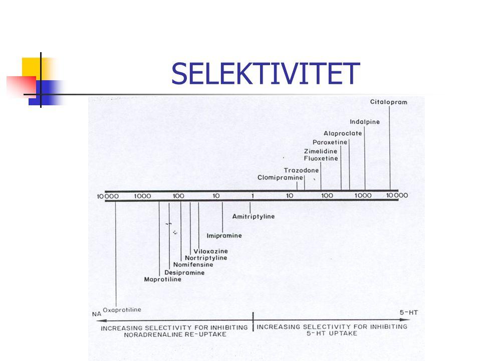 SELEKTIVITET