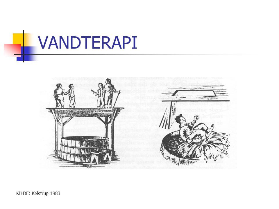 VANDTERAPI KILDE: Kelstrup 1983