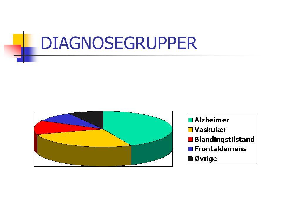 DIAGNOSEGRUPPER