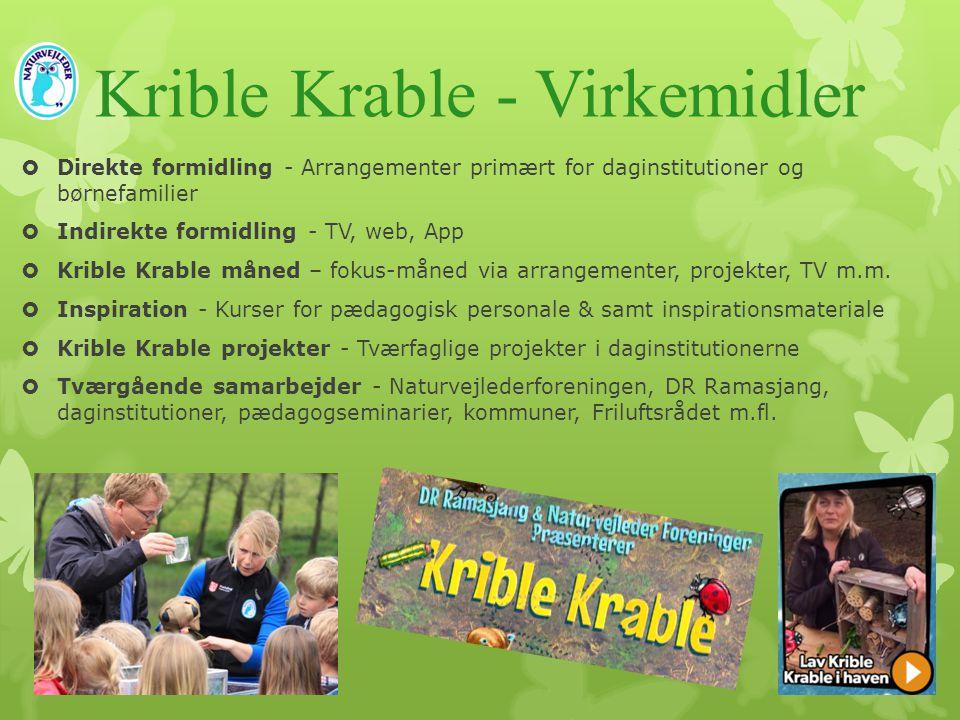 Krible Krable - Virkemidler