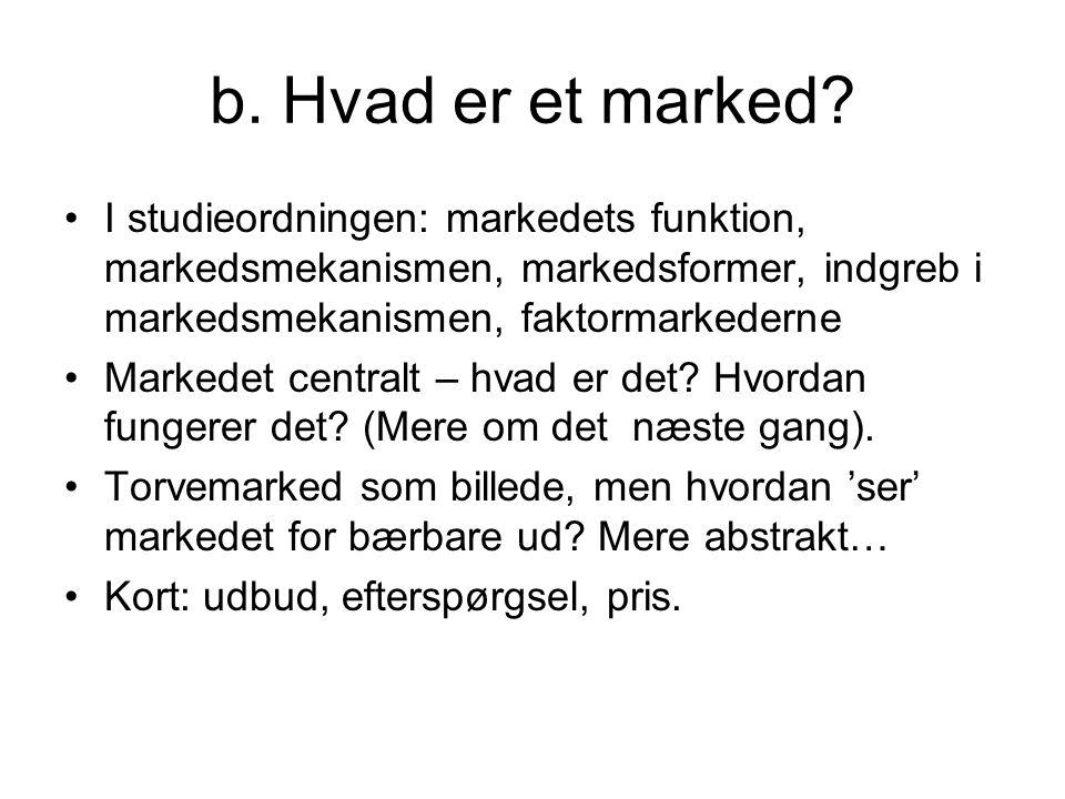 b. Hvad er et marked I studieordningen: markedets funktion, markedsmekanismen, markedsformer, indgreb i markedsmekanismen, faktormarkederne.