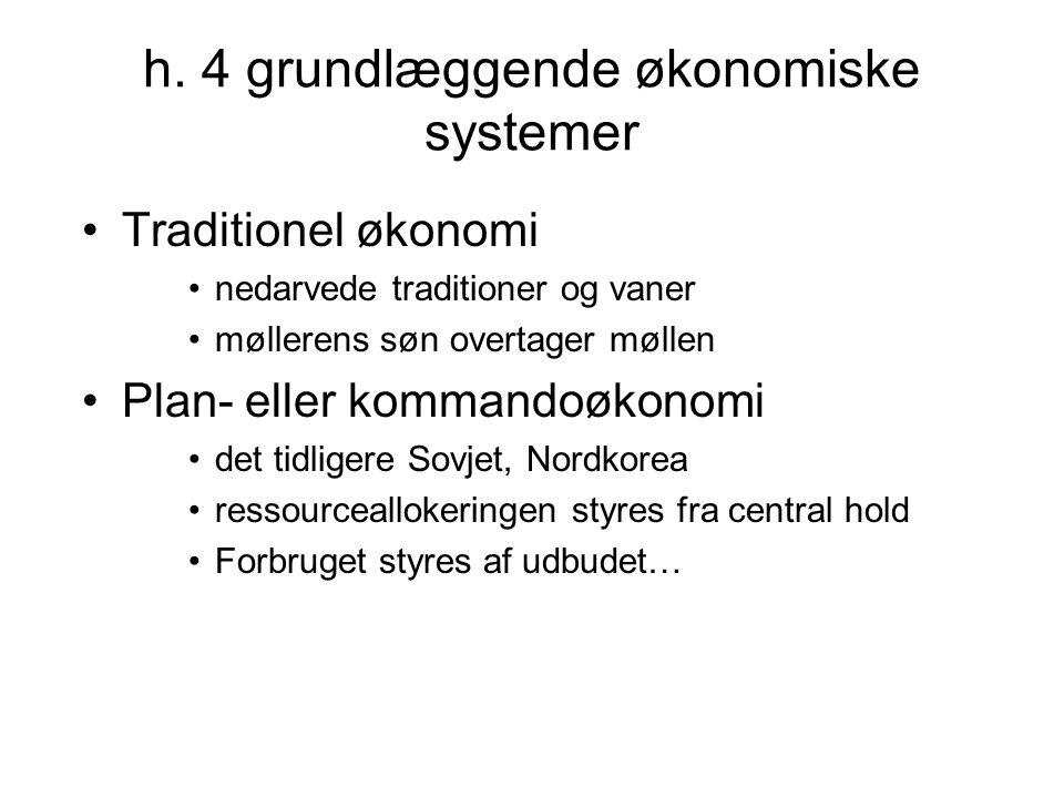 h. 4 grundlæggende økonomiske systemer