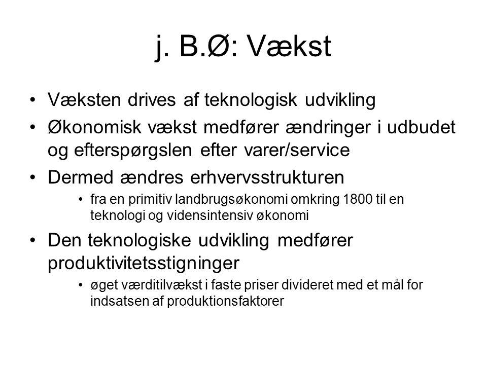 j. B.Ø: Vækst Væksten drives af teknologisk udvikling