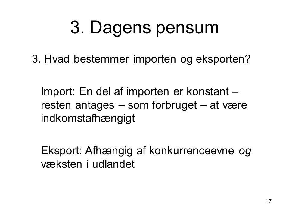 3. Dagens pensum 3. Hvad bestemmer importen og eksporten