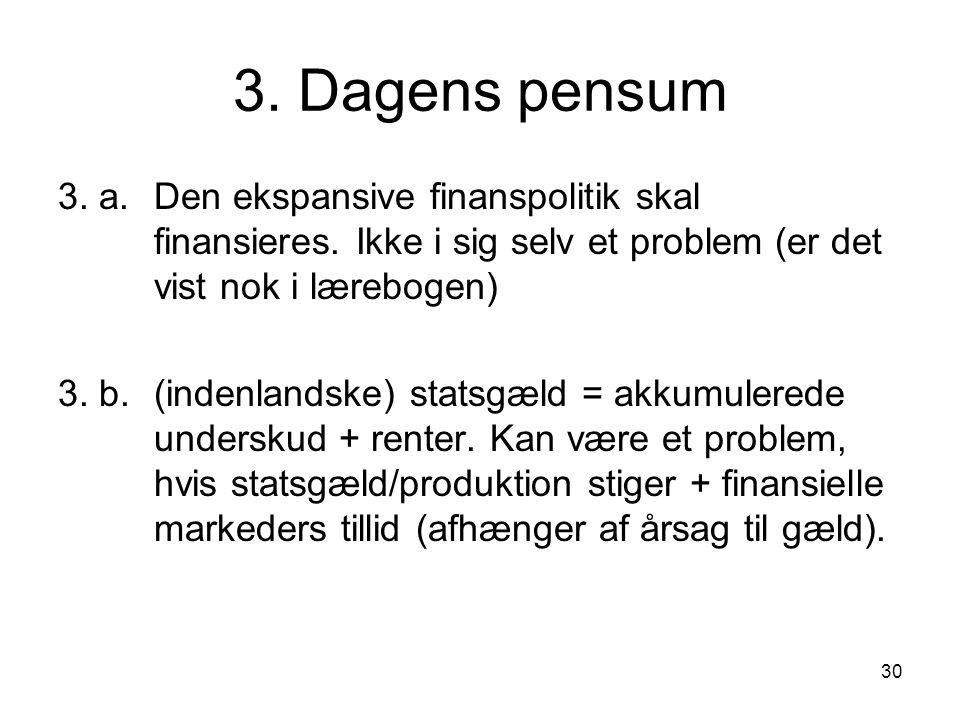 3. Dagens pensum 3. a. Den ekspansive finanspolitik skal finansieres. Ikke i sig selv et problem (er det vist nok i lærebogen)