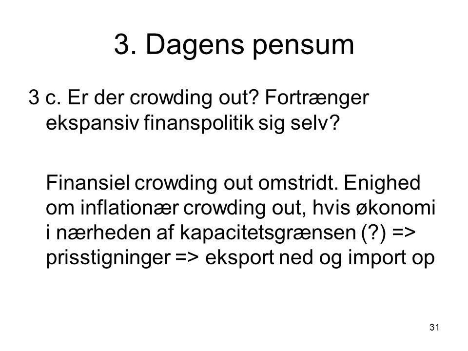 3. Dagens pensum 3 c. Er der crowding out Fortrænger ekspansiv finanspolitik sig selv