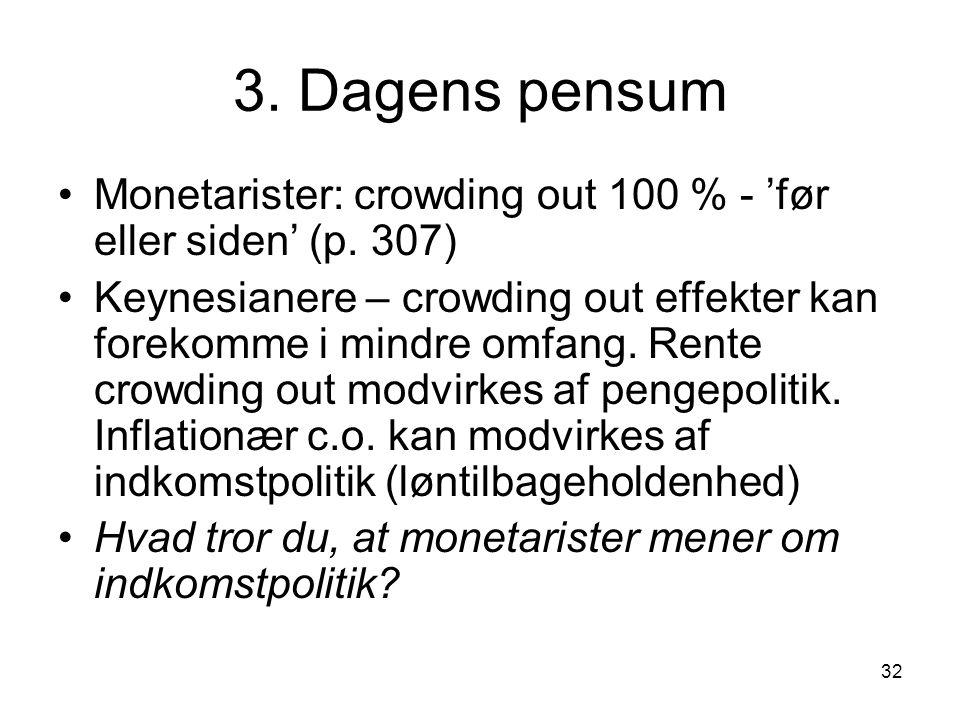 3. Dagens pensum Monetarister: crowding out 100 % - 'før eller siden' (p. 307)
