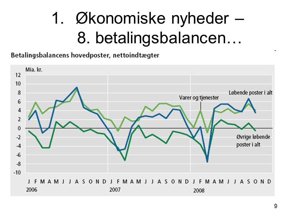 Økonomiske nyheder – 8. betalingsbalancen…