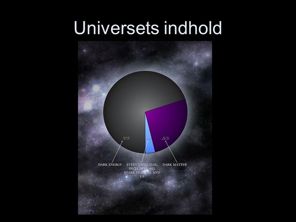 Universets indhold