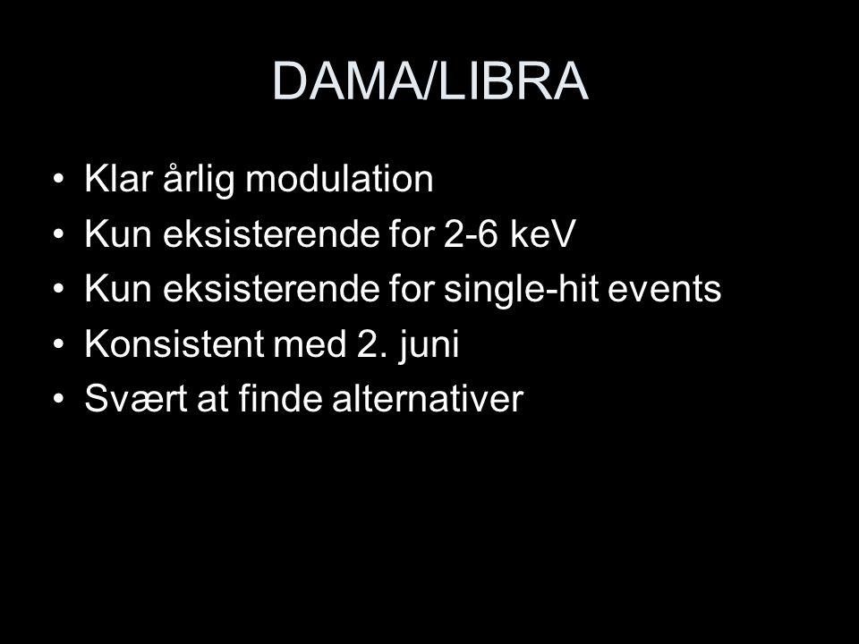 DAMA/LIBRA Klar årlig modulation Kun eksisterende for 2-6 keV
