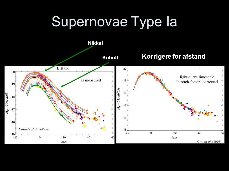 Supernovae Type Ia Nikkel Korrigere for afstand Kobolt