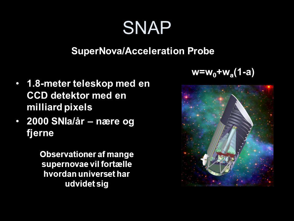 SNAP SuperNova/Acceleration Probe w=w0+wa(1-a)