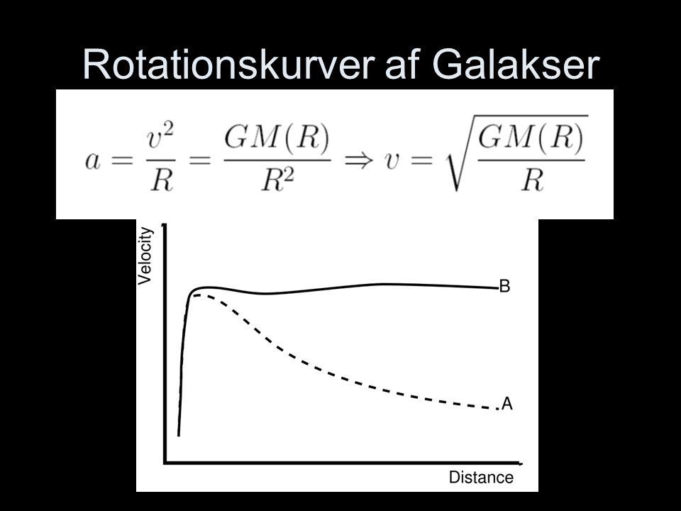 Rotationskurver af Galakser